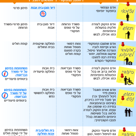 Nursing home options – Hebrew