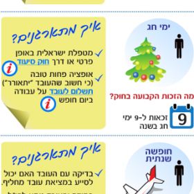 The foreign worker's vacations, and how to get by when he/she is away – Hebrew